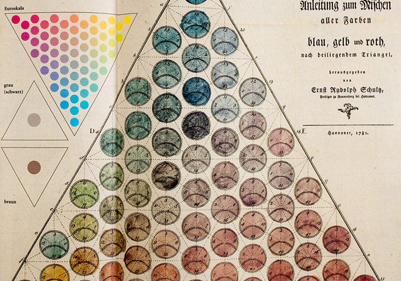 Friedrich Schmuck Die Farbe im Mittelpunkt des Triangels von Pfannenschmid