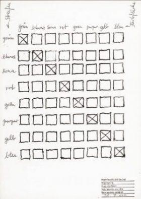 Grafik Das Schema der Komposition des gesamten Bildes